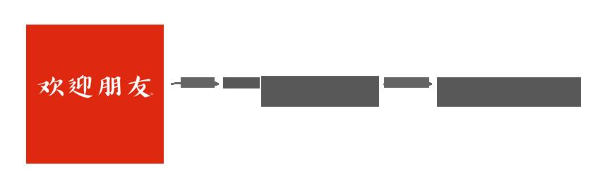Logo translation