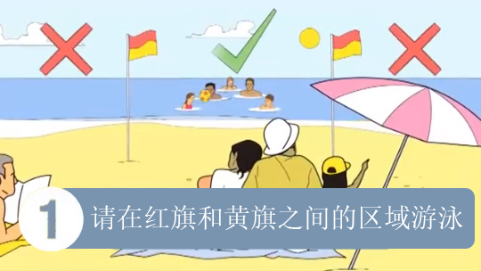 Beach safety instructions in Chinese